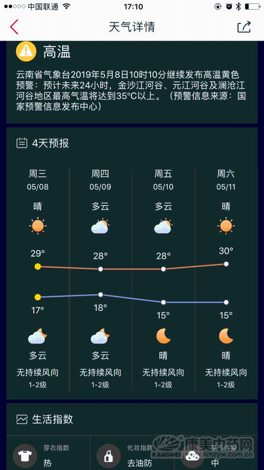 【红色警报】云南多地气温异常偏高,哪些品种将受影响