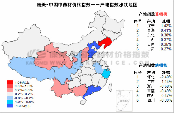 十日涨跌:川木通上涨6.59%,苦地丁下跌48.23%
