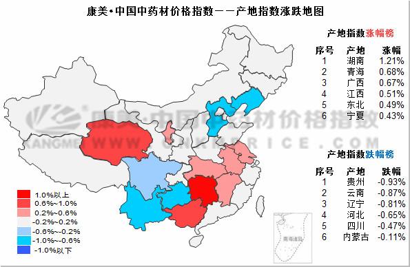 十日涨跌:莲子上涨17.56%,木瓜下跌18.17%
